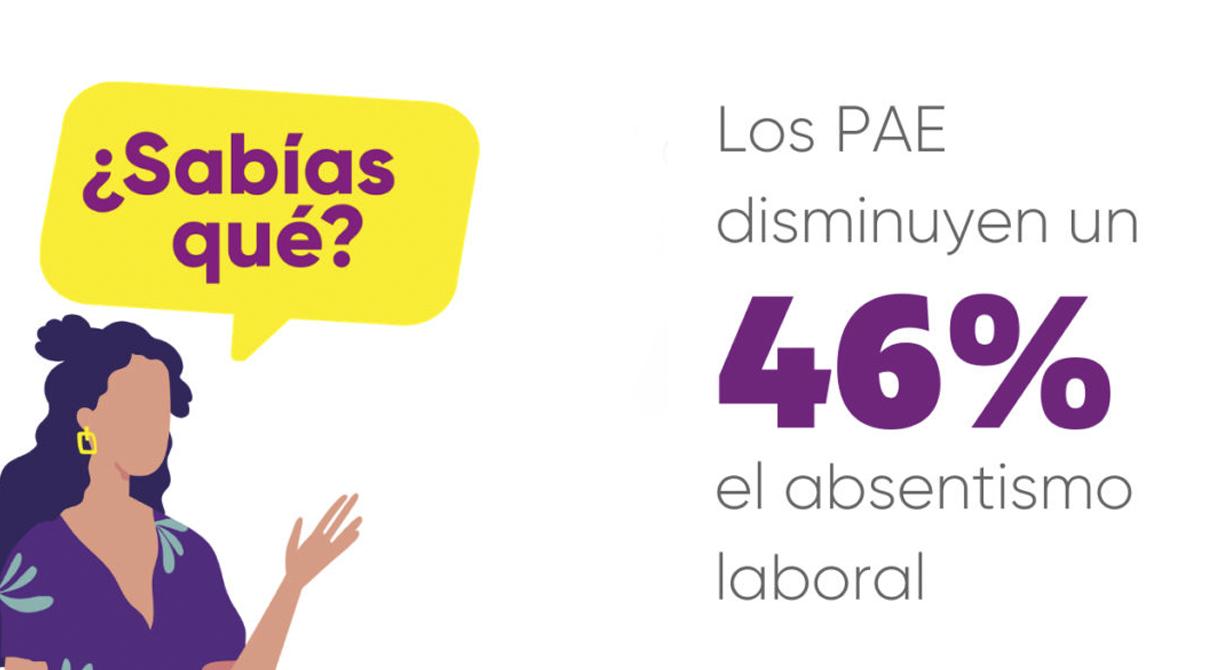 ¿Cómo puede ayudar un PAE a combatir el absentismo laboral?