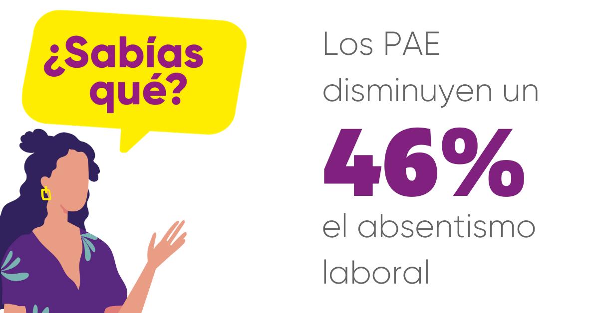 Los PAE disminuyen un 46% el absentismo laboral